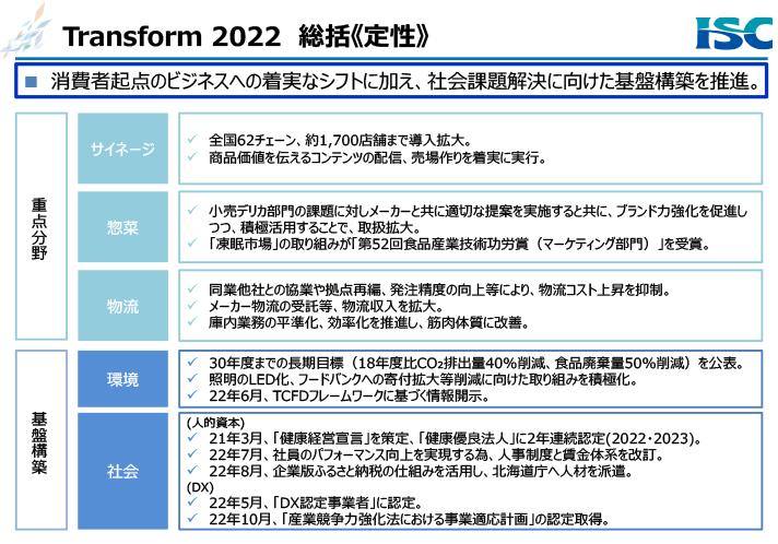 中期経営計画|ISC 伊藤忠食品株式会社